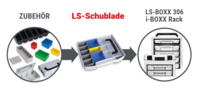 LS_SCHUBLADE_ONLYl_how_to_image_wzw.png